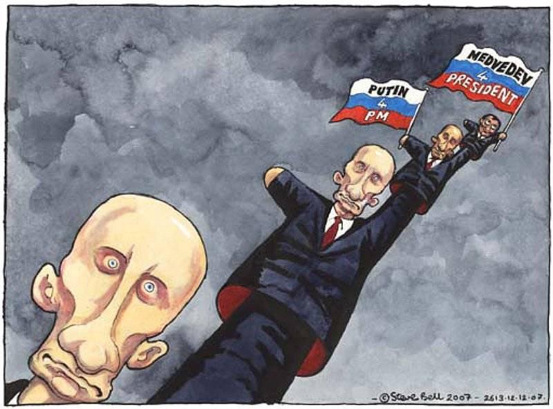 Rysk politisk tronföljd